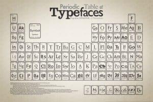 tabla-periodica-fuentes
