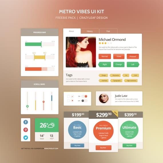 Metro UI Kit
