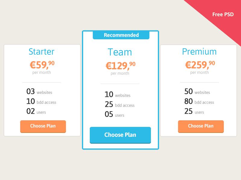 Tabla de precios PSD