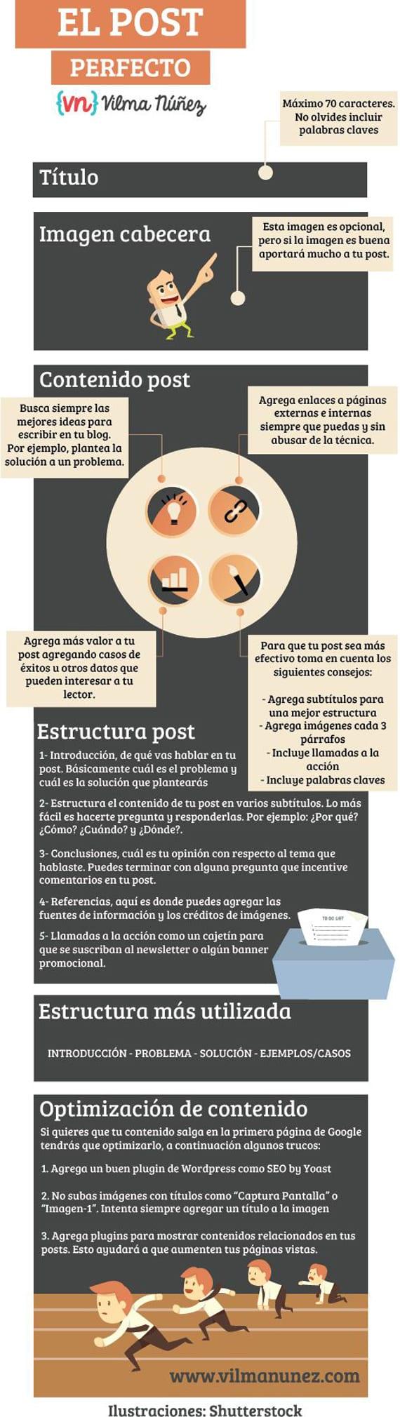 El post perfecto, infografías útiles