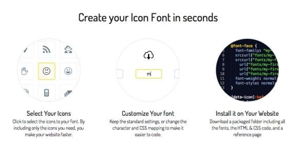 Convierte icono en tipografía