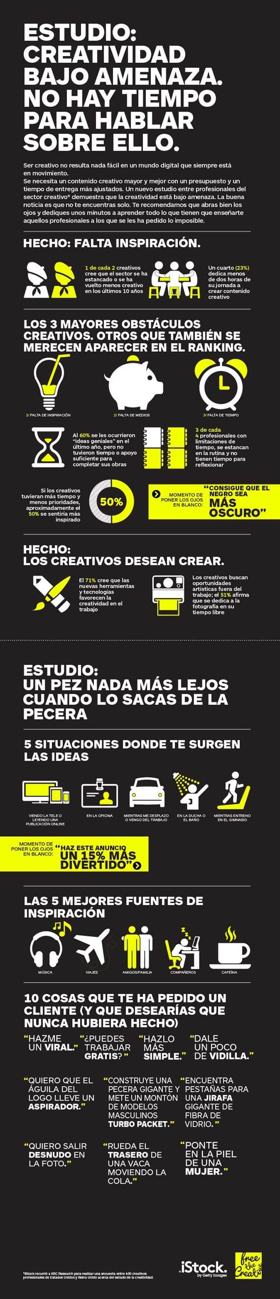 Estudio: la creatividad bajo amenaza