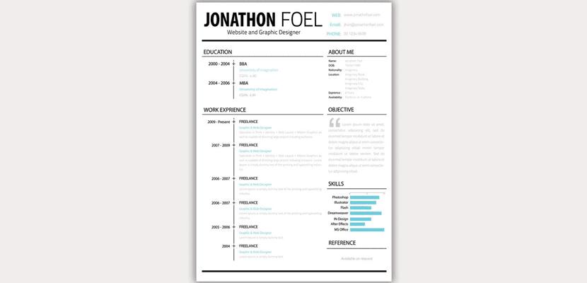 Curriculum para diseñador web