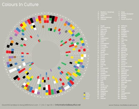 infografias-sobre-diseño8