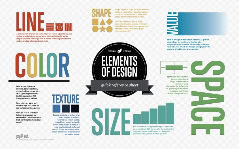infografias-sobre-diseño
