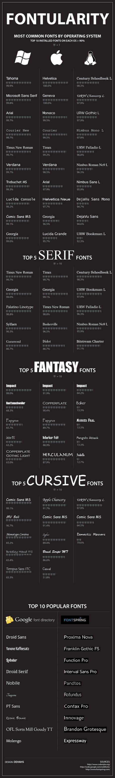 infografias-sobre-diseño17