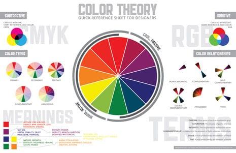 infografias-sobre-diseño4