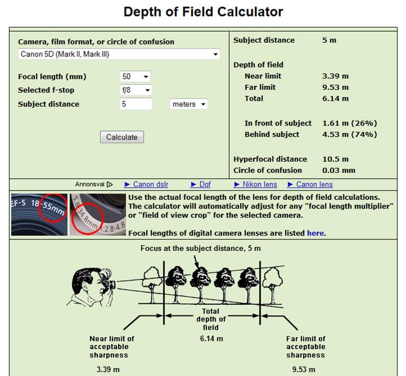 Calculadora online profundidad de campo