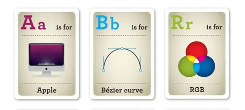 abecedario-diseño