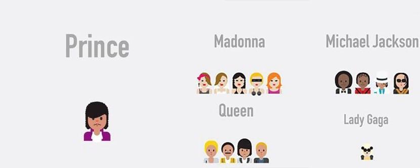 emojis-famosos