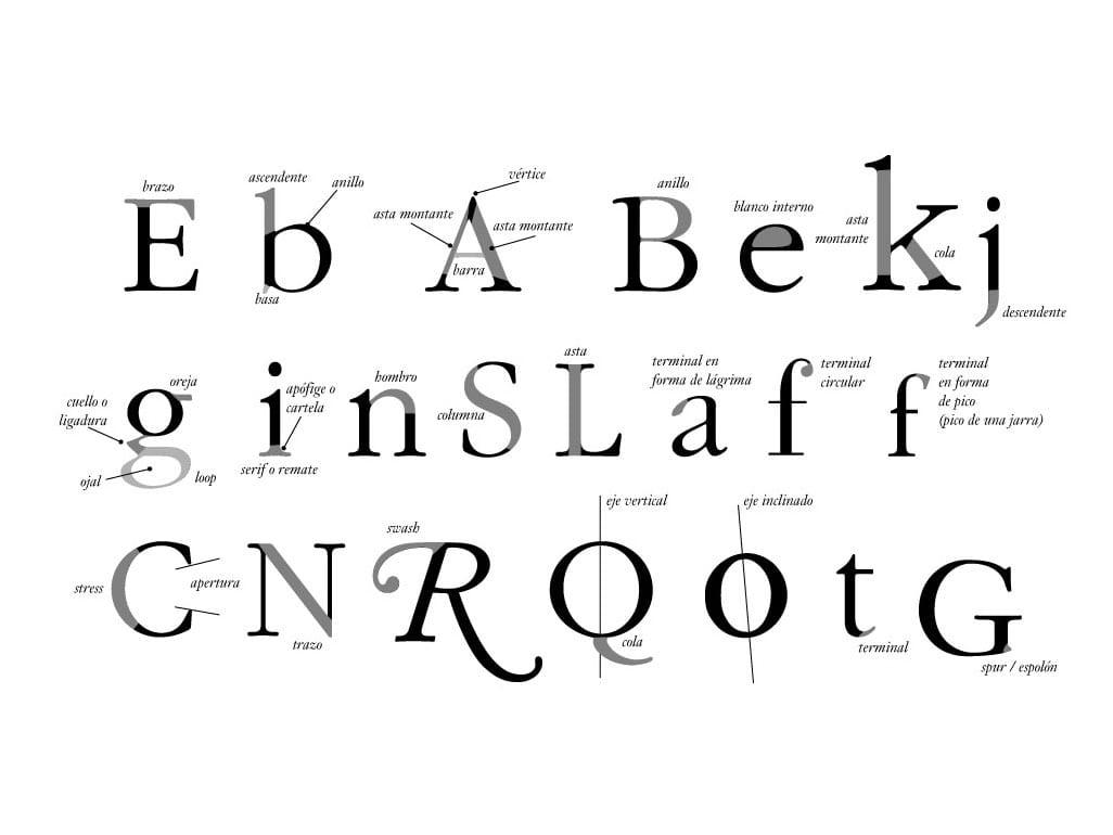 diferente tipografia