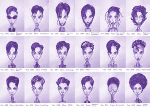 Estilos Prince