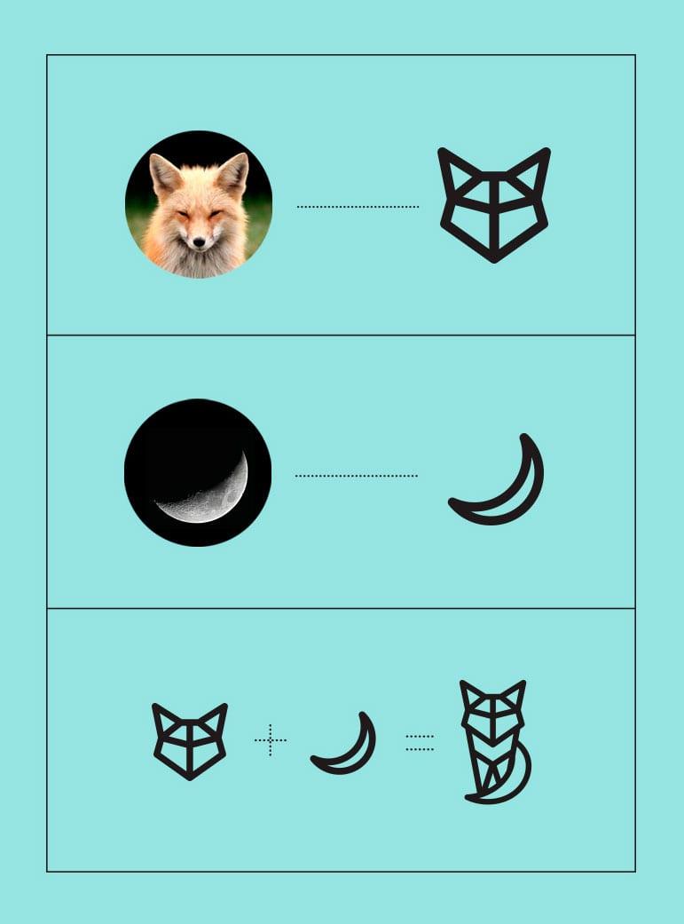 proceso-creativo-de-logos-3