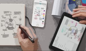 Apps diseño