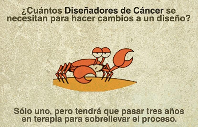a04 cancer