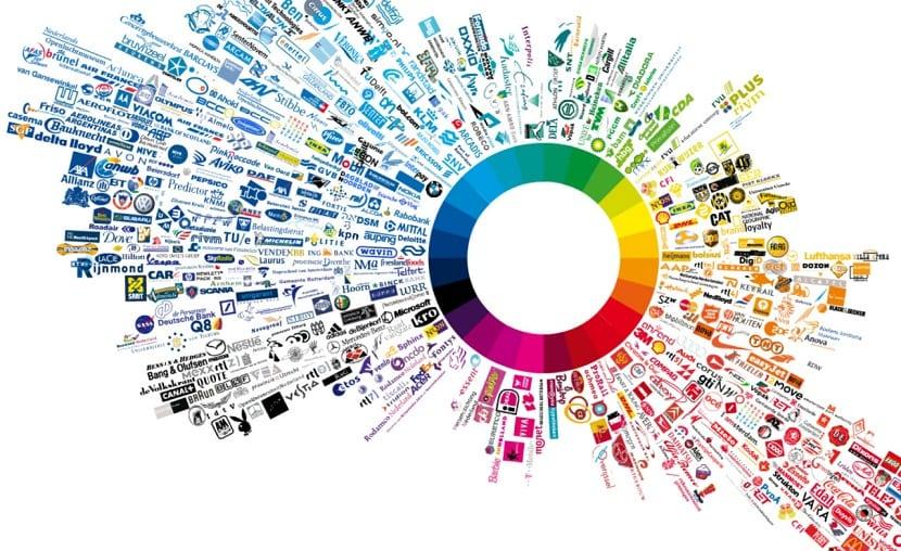 la marca y el manual de identidad corporativa