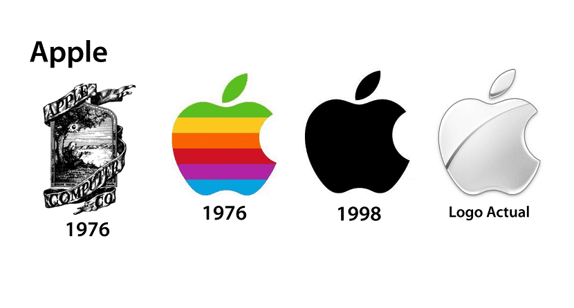 La historia del logotipo de Apple
