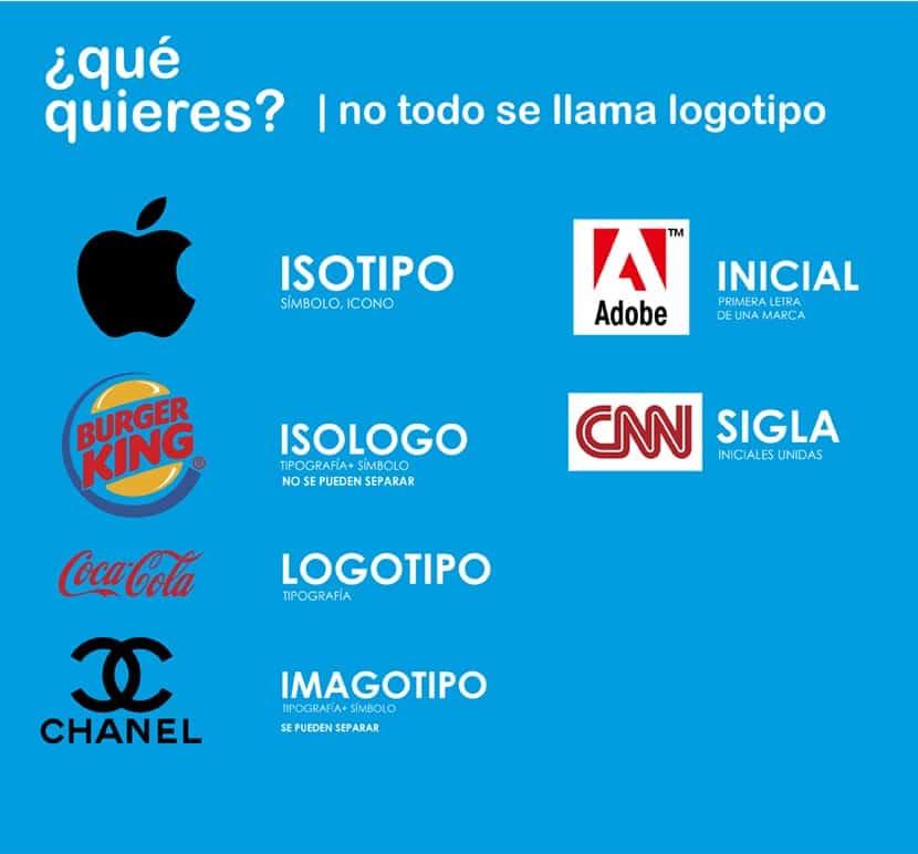No todo son logotipos