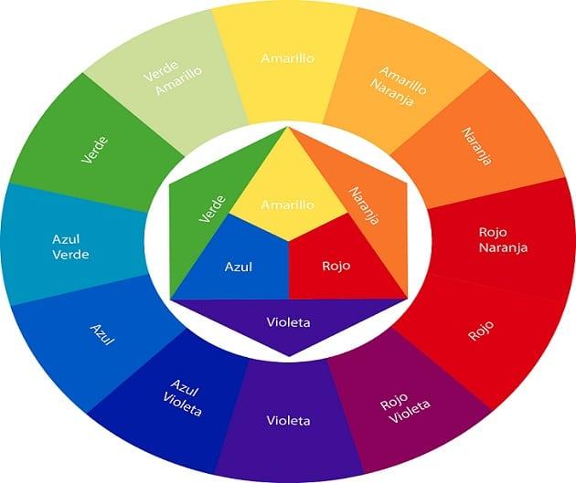 combinacion colores análogos
