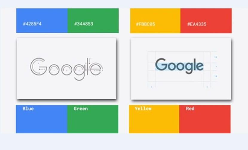 guia de estilo de google