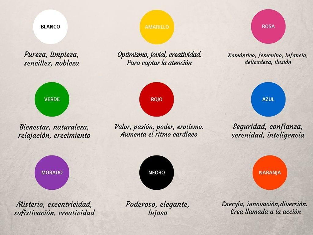 Cada color transmite una sensación diferente