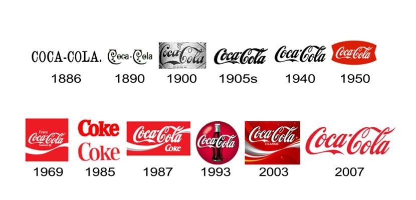 El logotipo de coca cola en su evolución en el tiempo