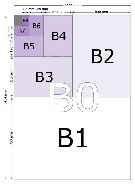 Papel B