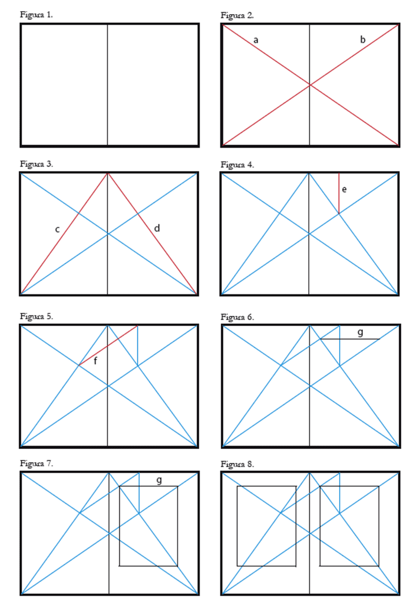 Pasos para diagramar