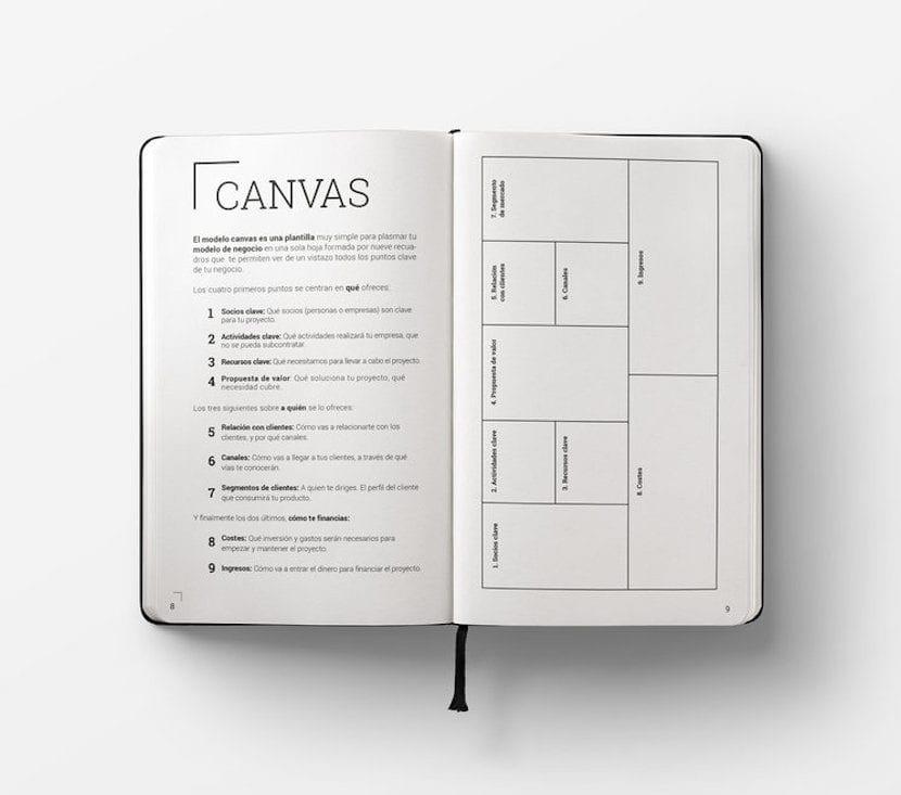 canvas verkami agenda