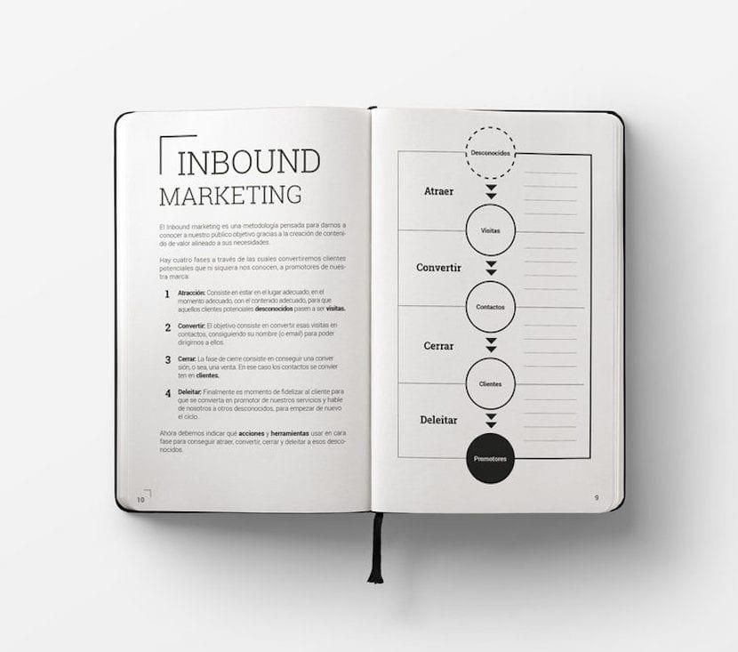 marketing agenda