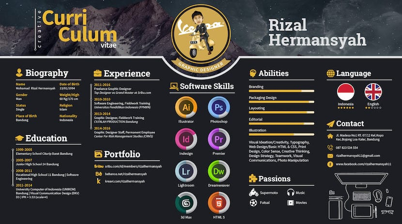 curriculum horizontal
