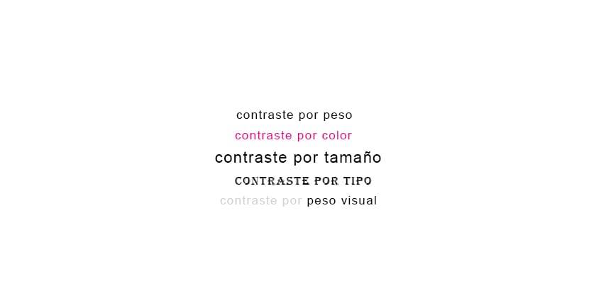 Contrastes tipográficos