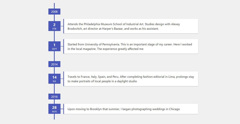 CSS timeline propiedades