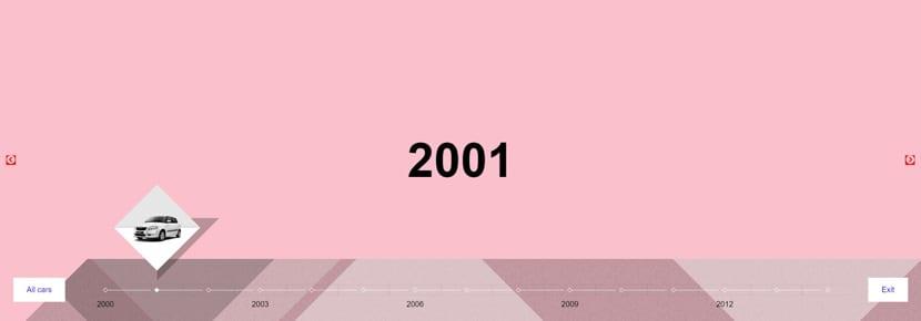 Timeline pastel