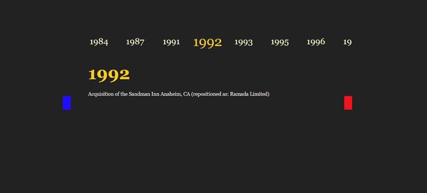 Timeline sin nombre