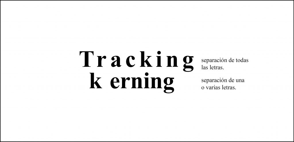 Diferencia entre tracking y kerning