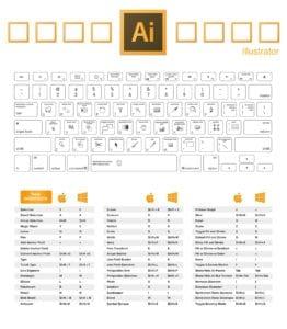 Atajos de teclado de Illustrator