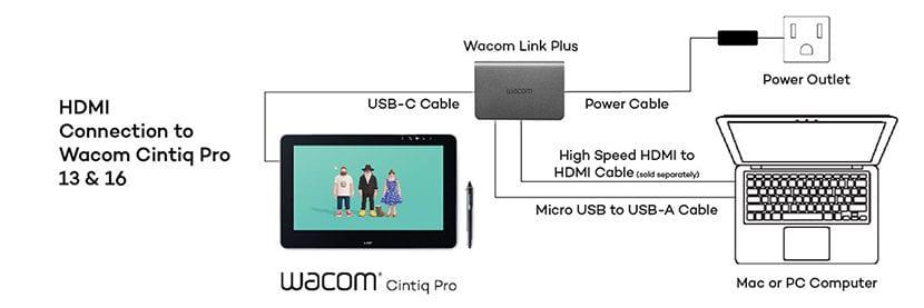Conexión HDMI