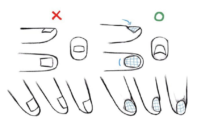 Cómo dibujar manos