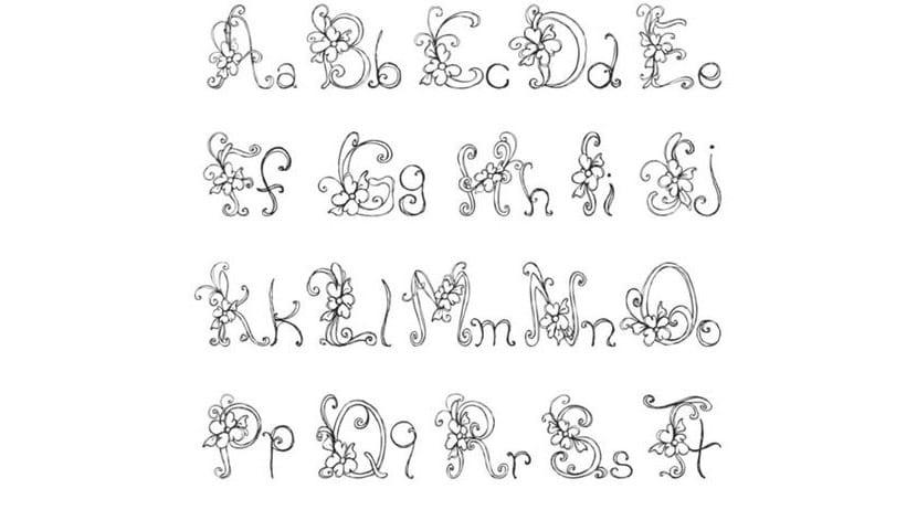 Letras de gatos