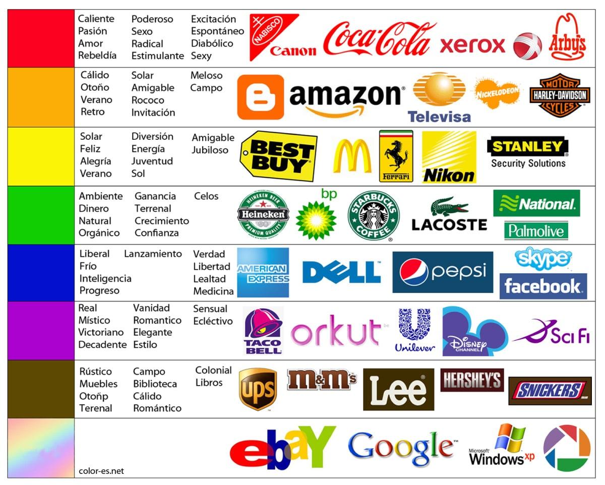Psicología del color en marcas