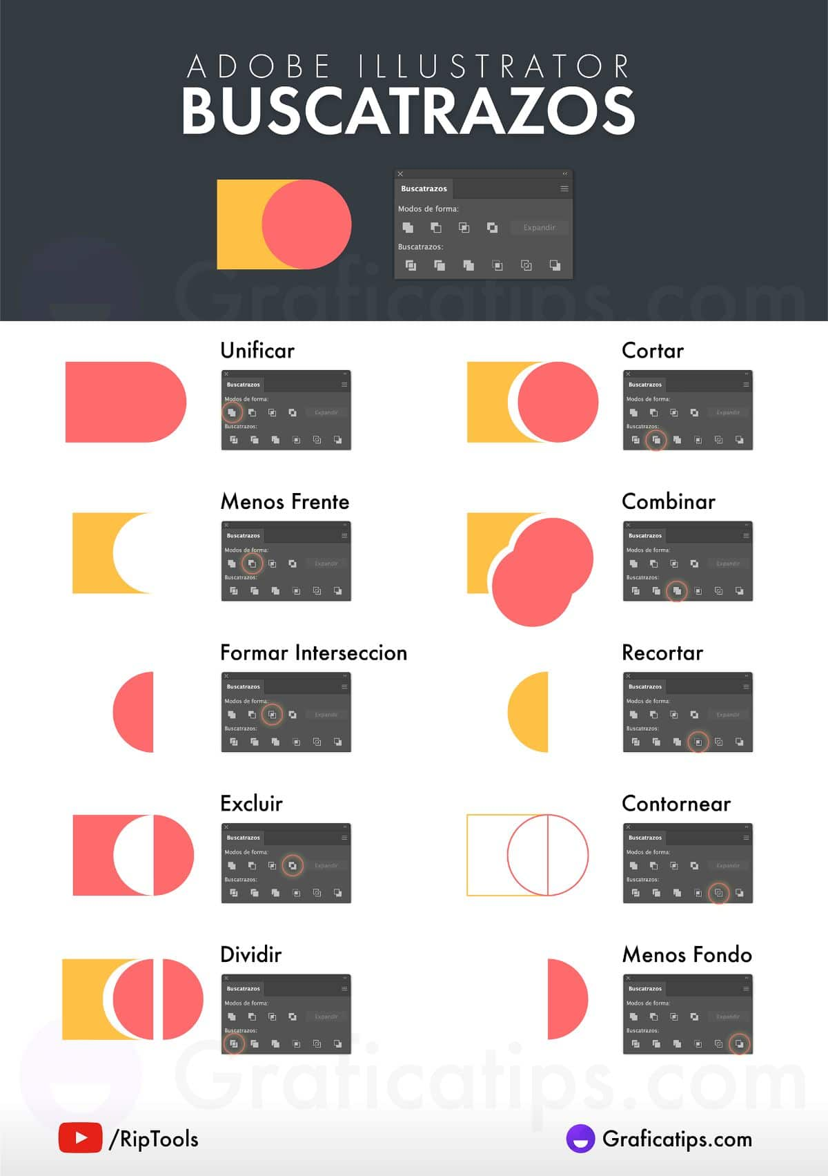 Para qué sirve el Buscatrazos de Illustrator