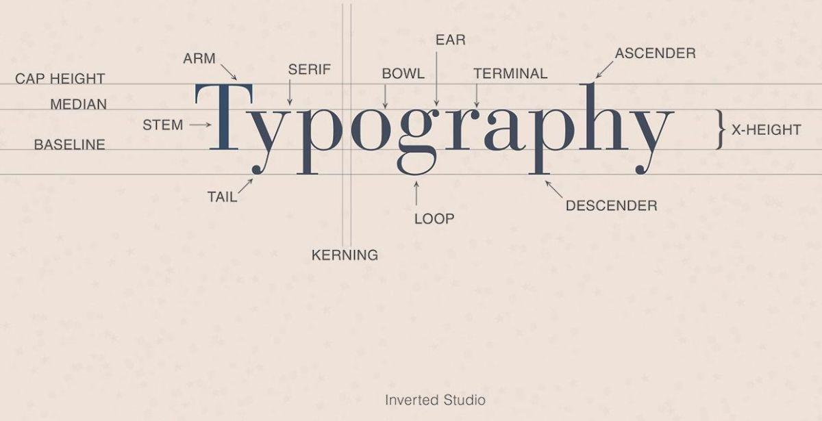 Qué es una tipografía