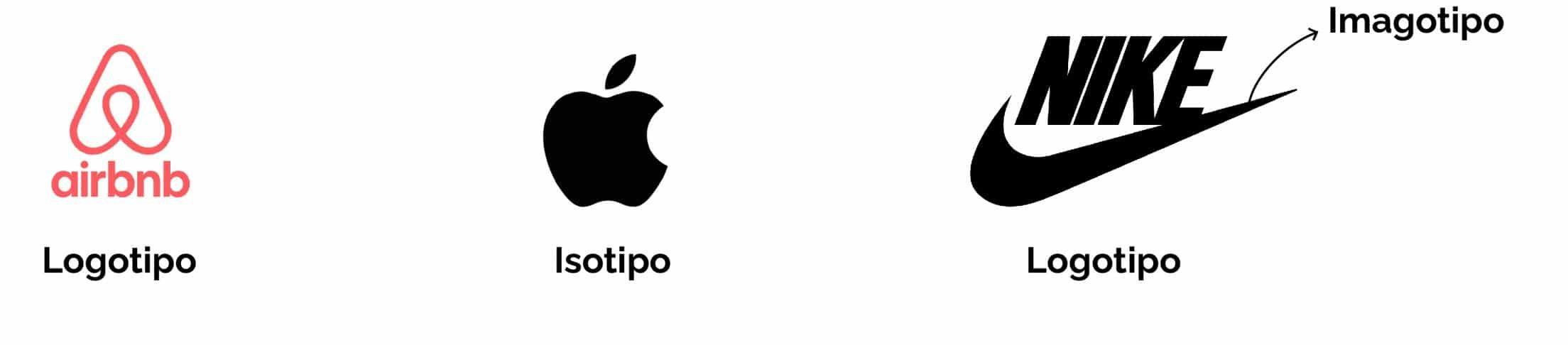 Diferencia entre logotipo, imagotipo e isotipo Illustrator