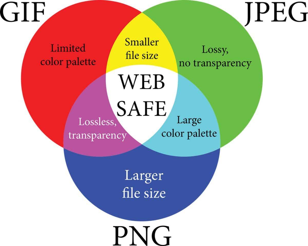 formatos de imagen PNG