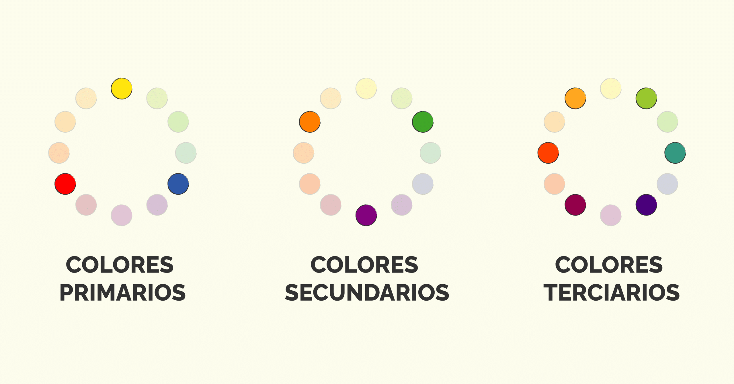 tipos de colores primarios secundarios terciarios